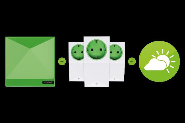 Loxone E-Mobility Starter Kit (CZ/SK)